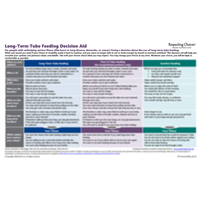 Decision Aids: Long Term Tube Feeding